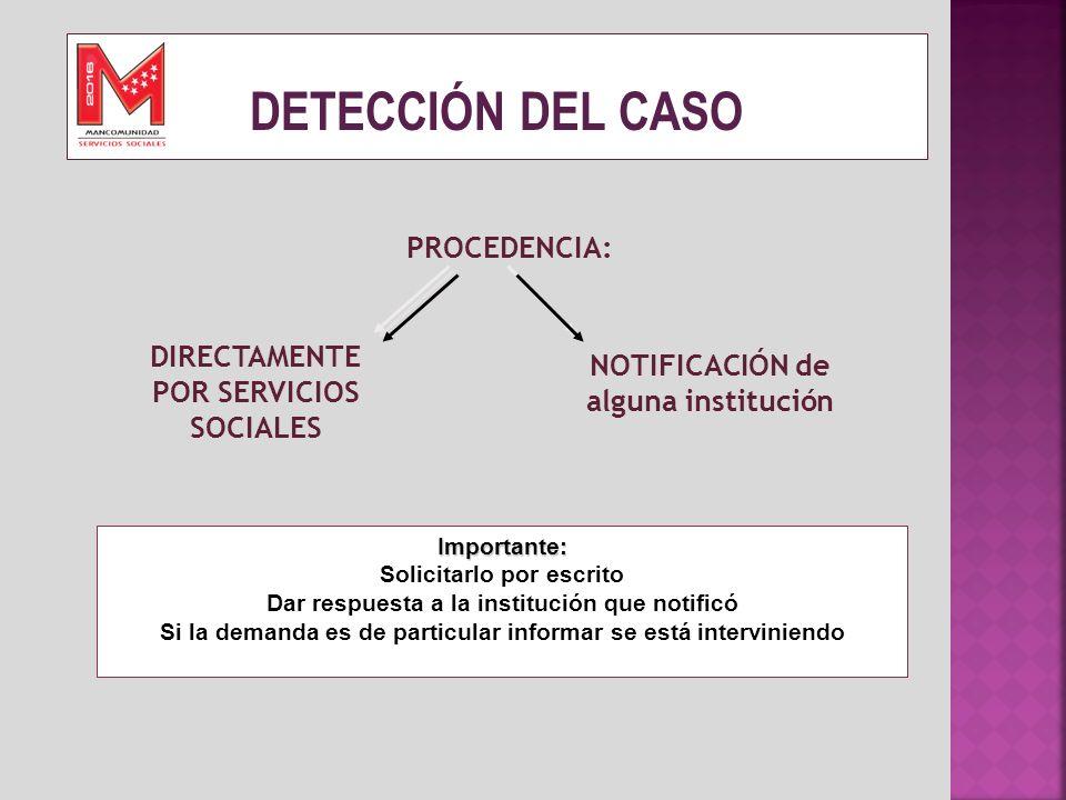 DETECCIÓN DEL CASO PROCEDENCIA: DIRECTAMENTE POR SERVICIOS SOCIALES