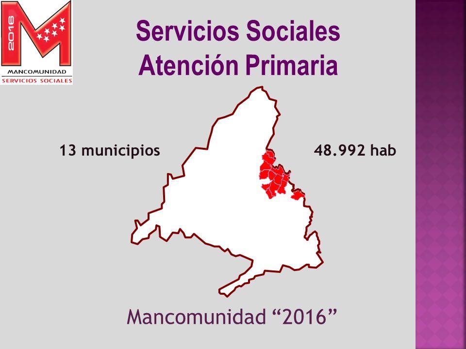 Servicios Sociales Atención Primaria