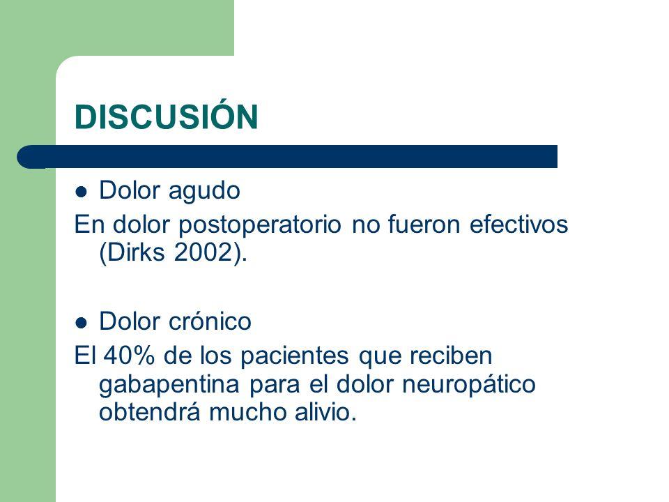 DISCUSIÓN Dolor agudo. En dolor postoperatorio no fueron efectivos (Dirks 2002). Dolor crónico.
