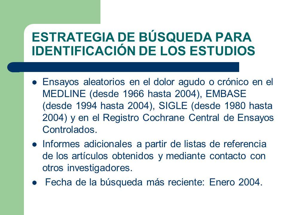 ESTRATEGIA DE BÚSQUEDA PARA IDENTIFICACIÓN DE LOS ESTUDIOS