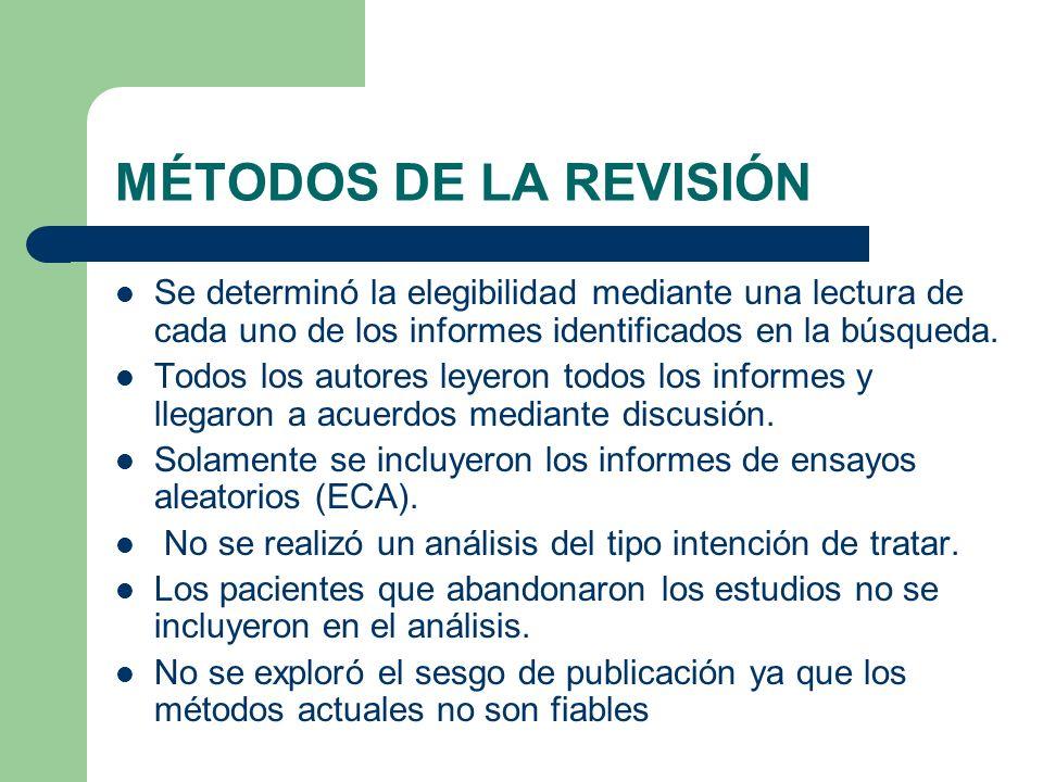 MÉTODOS DE LA REVISIÓNSe determinó la elegibilidad mediante una lectura de cada uno de los informes identificados en la búsqueda.