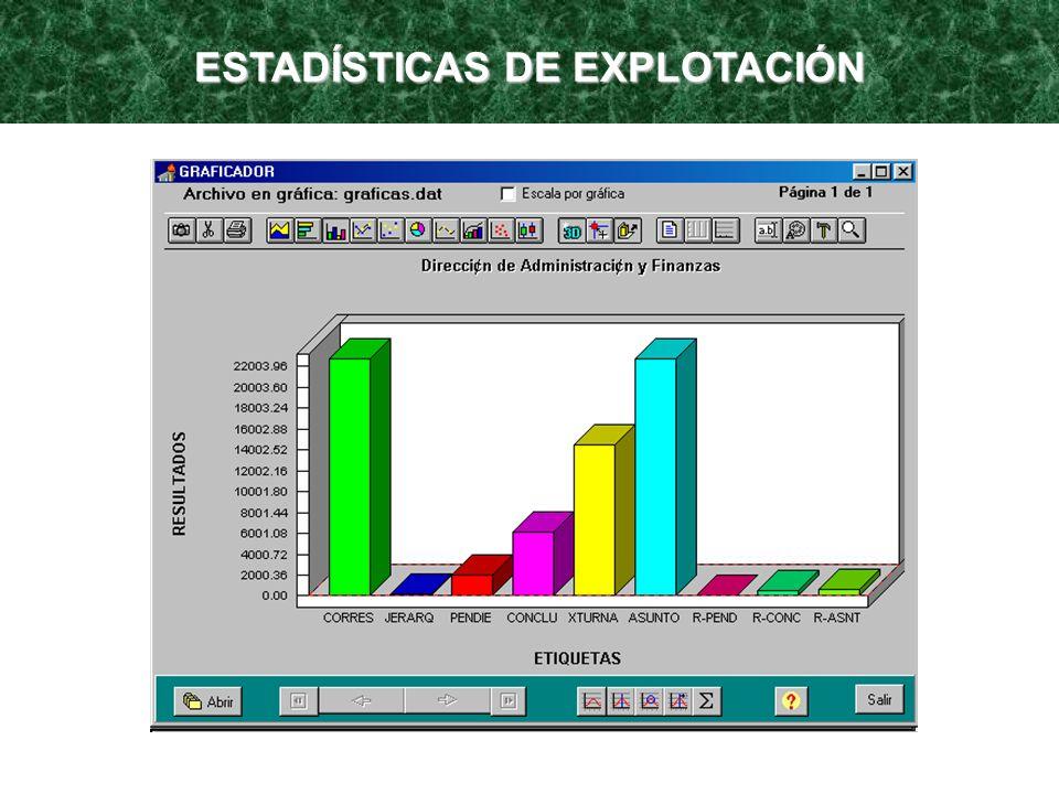 ESTADÍSTICAS DE EXPLOTACIÓN