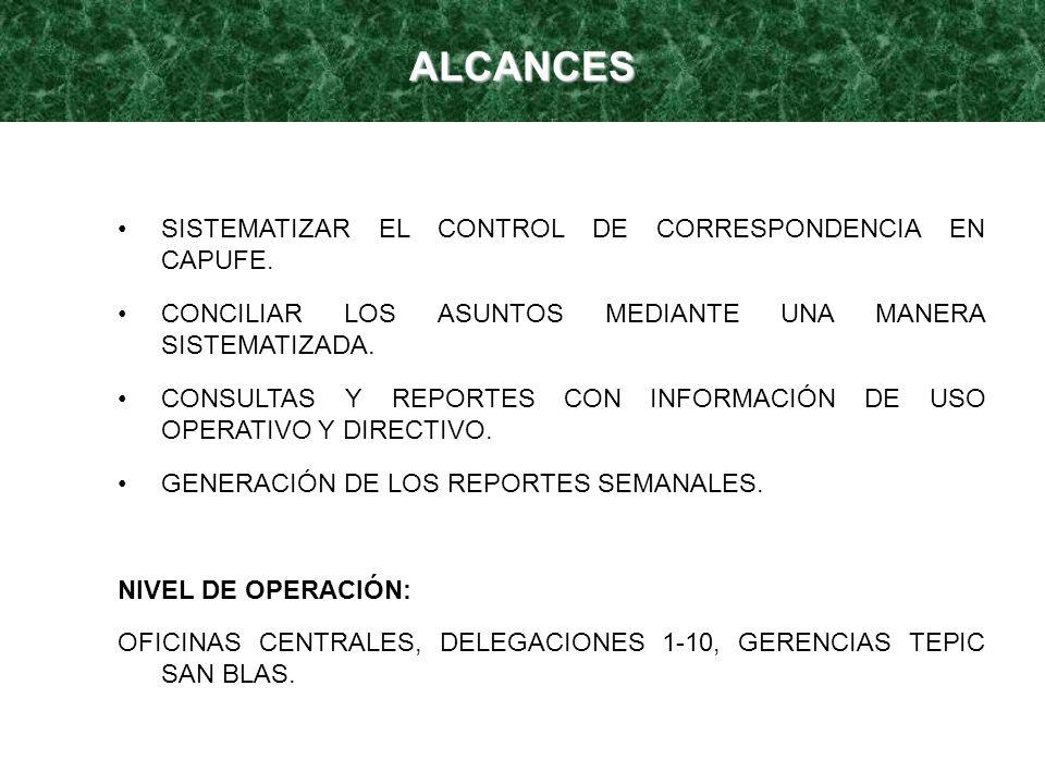 ALCANCES SISTEMATIZAR EL CONTROL DE CORRESPONDENCIA EN CAPUFE.