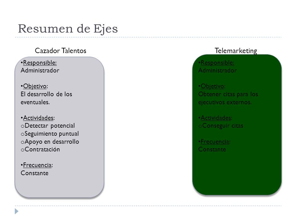 Resumen de Ejes Cazador Talentos Telemarketing Responsible: