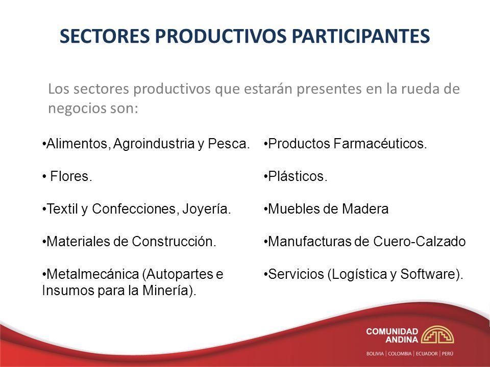 SECTORES PRODUCTIVOS PARTICIPANTES