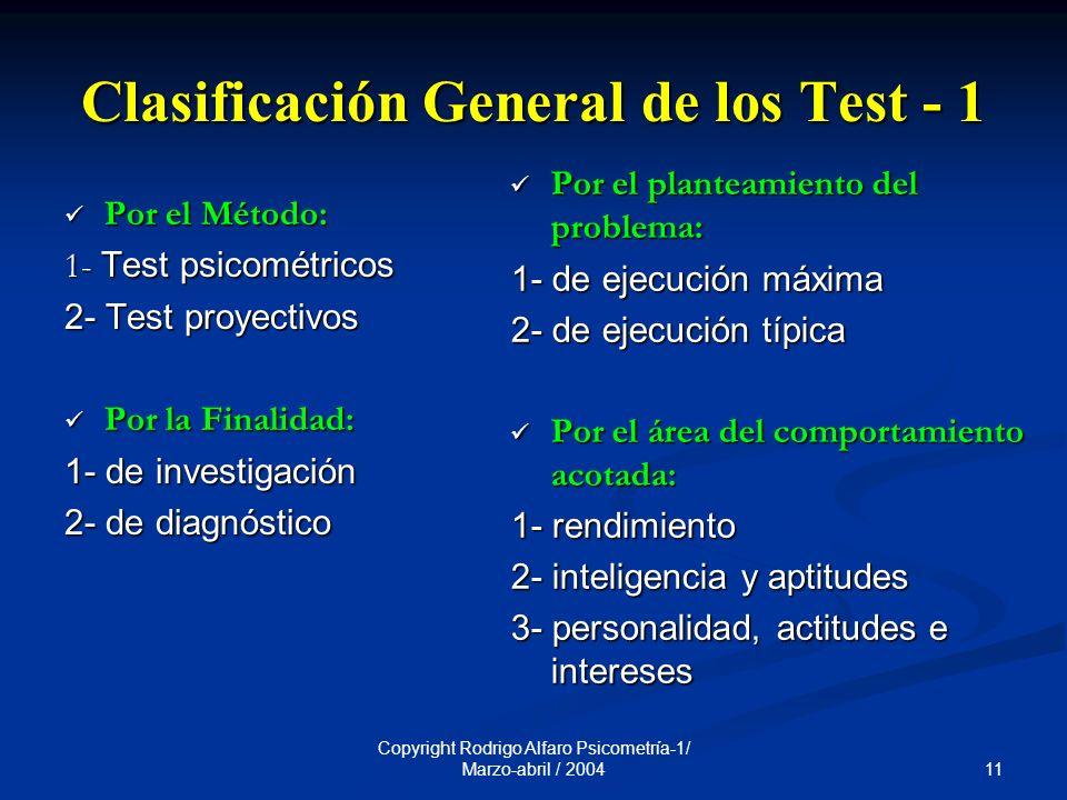 Clasificación General de los Test - 1
