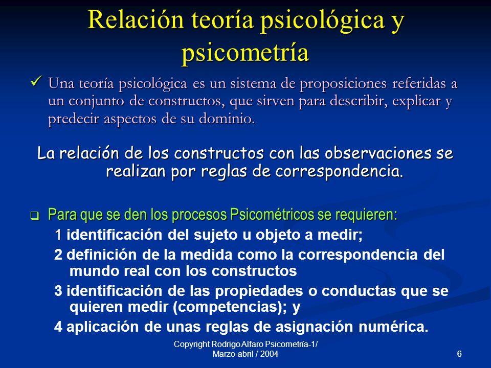 Relación teoría psicológica y psicometría
