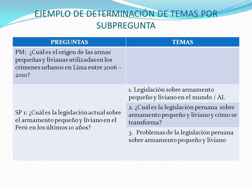 EJEMPLO DE DETERMINACIÓN DE TEMAS POR SUBPREGUNTA