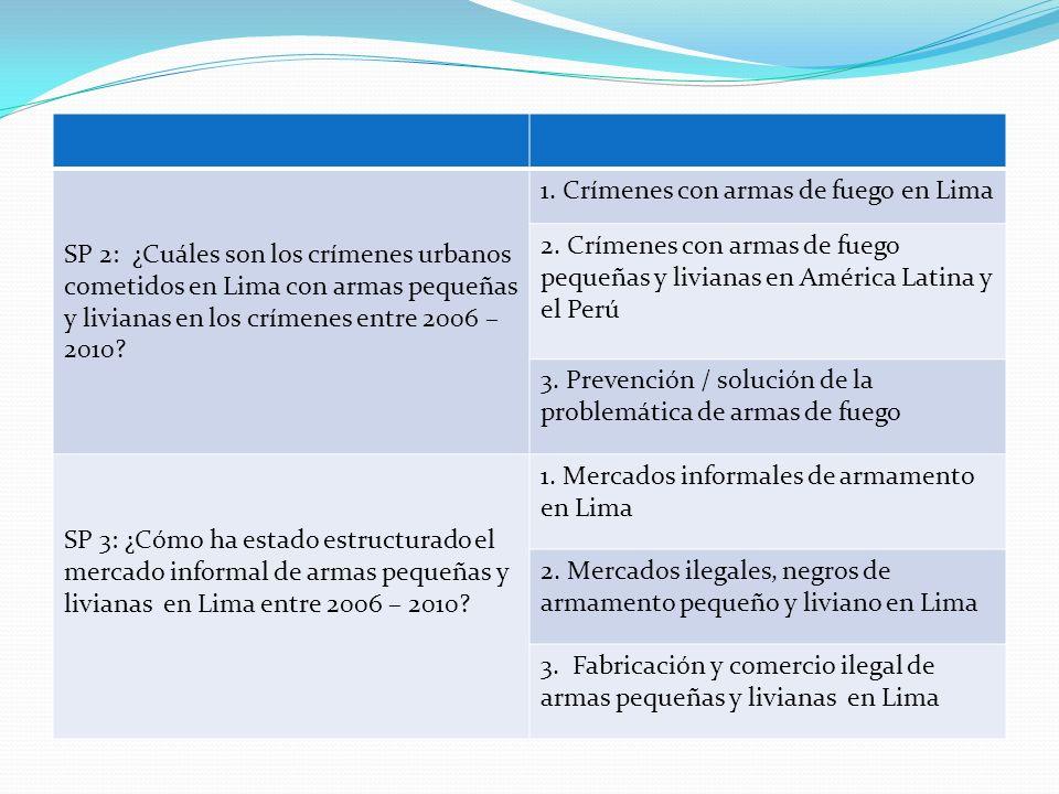 SP 2: ¿Cuáles son los crímenes urbanos cometidos en Lima con armas pequeñas y livianas en los crímenes entre 2006 – 2010