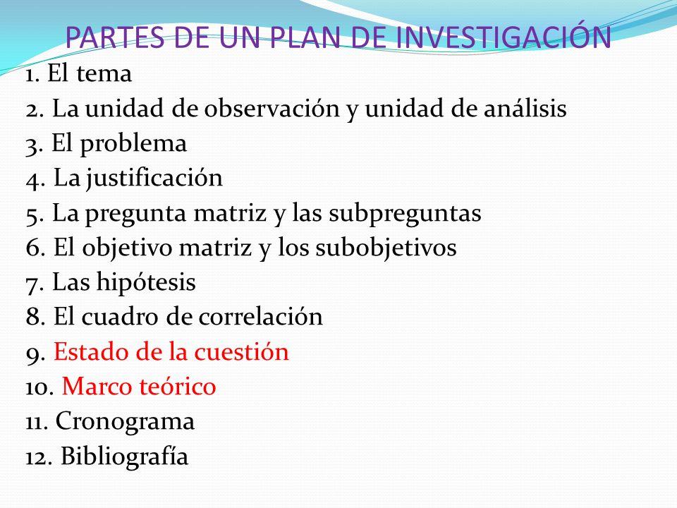 PARTES DE UN PLAN DE INVESTIGACIÓN