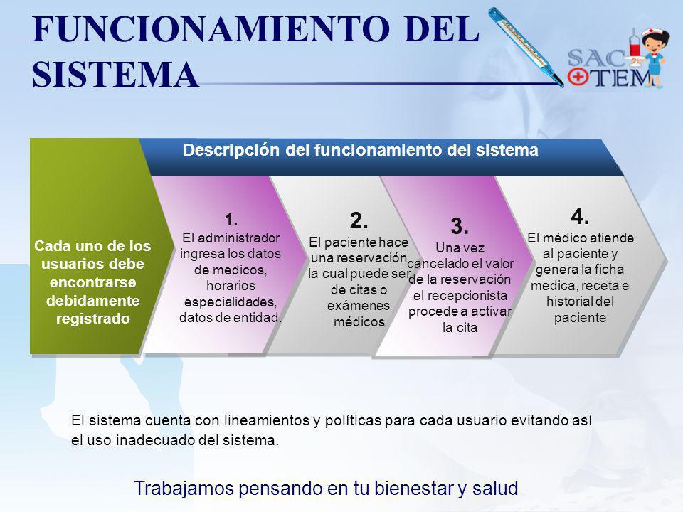 FUNCIONAMIENTO DEL SISTEMA