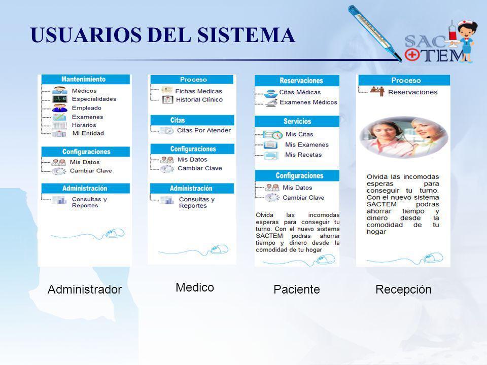 USUARIOS DEL SISTEMA Administrador Medico Paciente Recepción