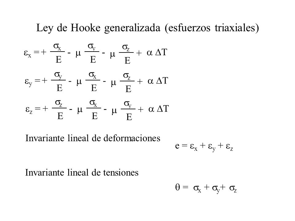 Ley de Hooke generalizada (esfuerzos triaxiales)