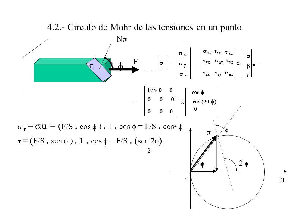 4.2.- Circulo de Mohr de las tensiones en un punto