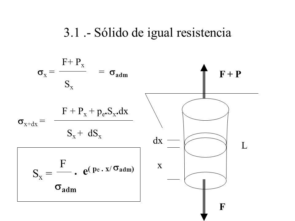 3.1 .- Sólido de igual resistencia