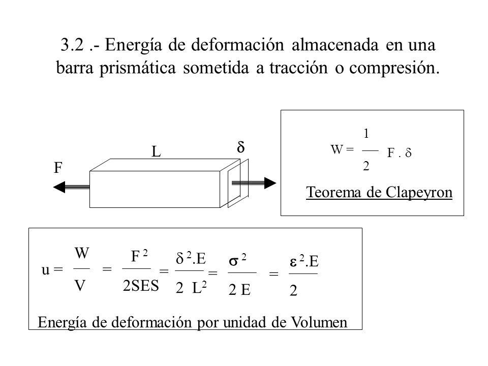 3.2 .- Energía de deformación almacenada en una barra prismática sometida a tracción o compresión.