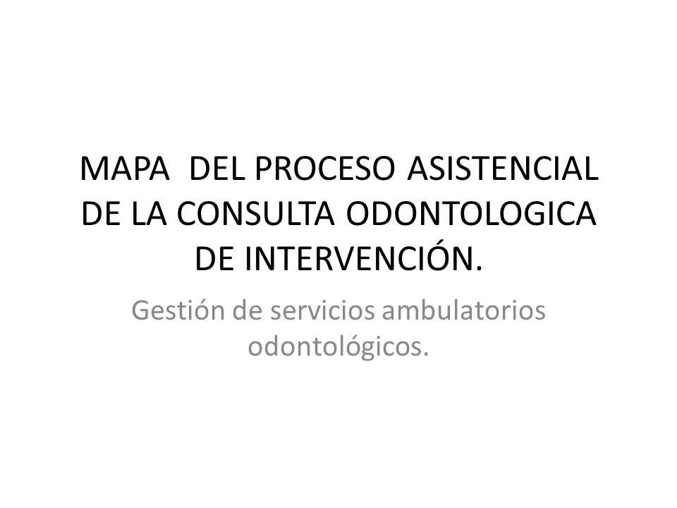 Gestión de servicios ambulatorios odontológicos.
