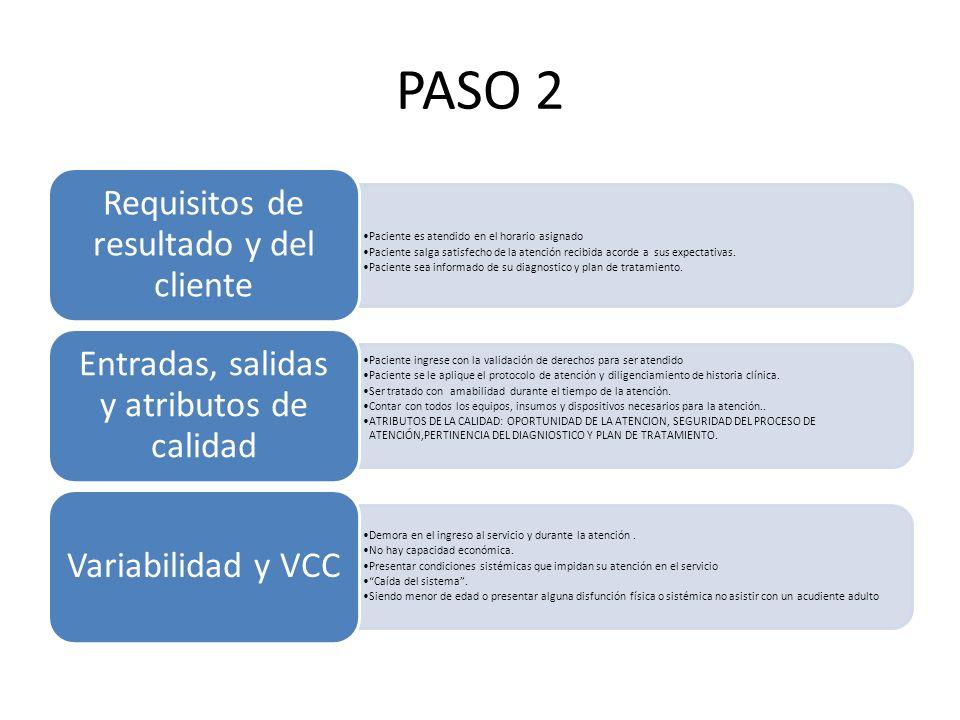 PASO 2 Requisitos de resultado y del cliente