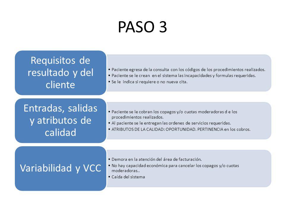 PASO 3 Requisitos de resultado y del cliente