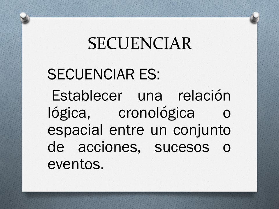 SECUENCIAR SECUENCIAR ES: Establecer una relación lógica, cronológica o espacial entre un conjunto de acciones, sucesos o eventos.