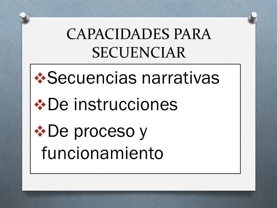 CAPACIDADES PARA SECUENCIAR