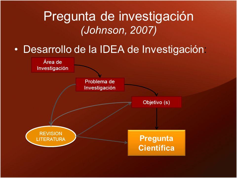 Pregunta de investigación (Johnson, 2007)