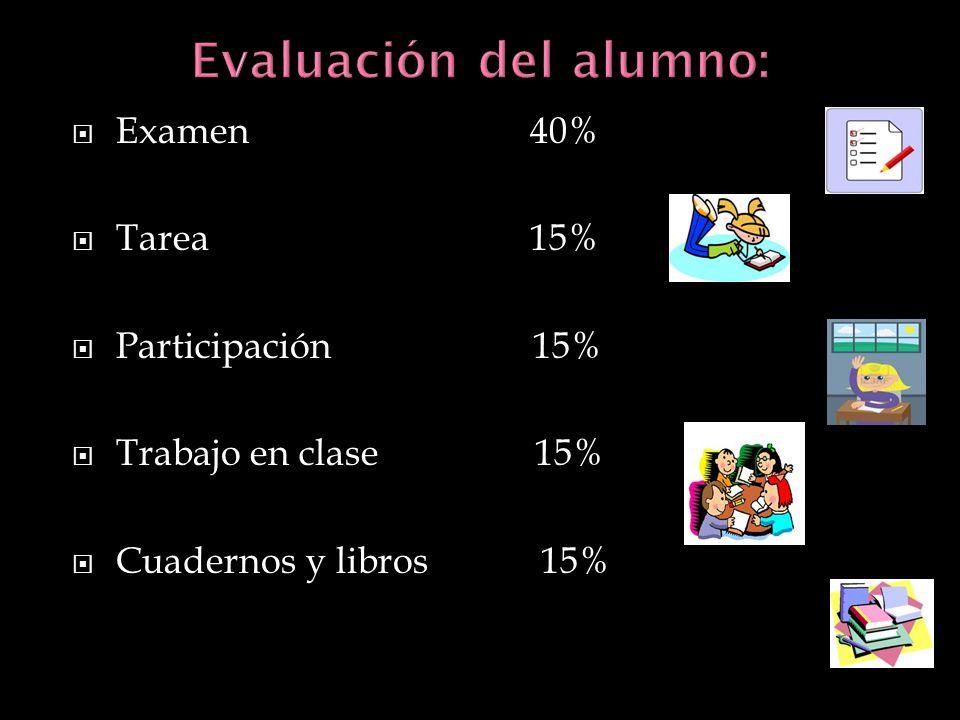 Evaluación del alumno:
