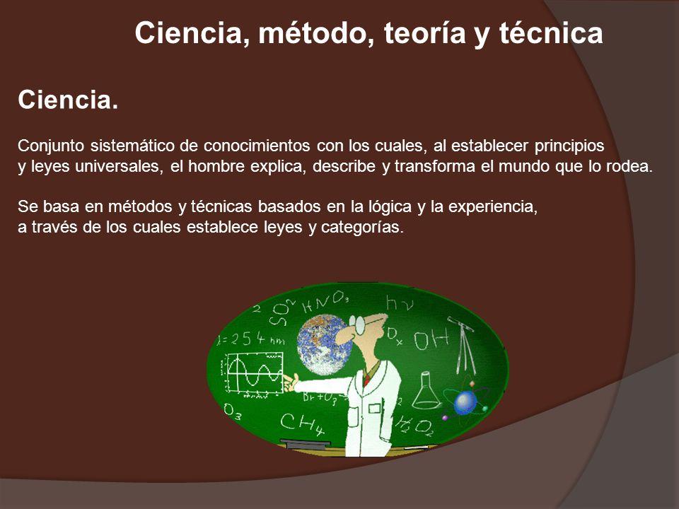 Ciencia, método, teoría y técnica