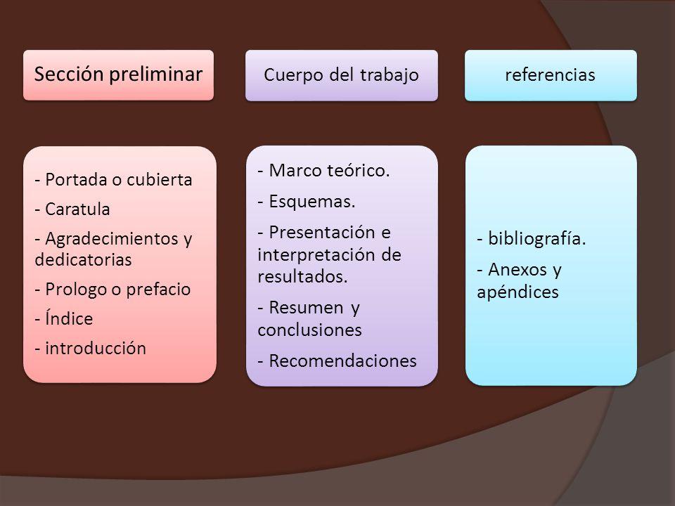 Sección preliminar Cuerpo del trabajo referencias - Marco teórico.