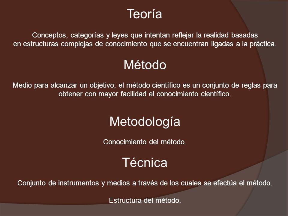 Conocimiento del método.
