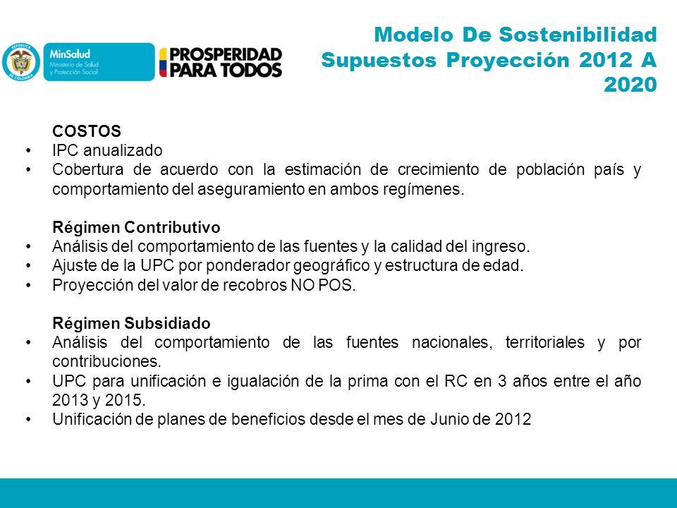 Modelo De Sostenibilidad Supuestos Proyección 2012 A 2020