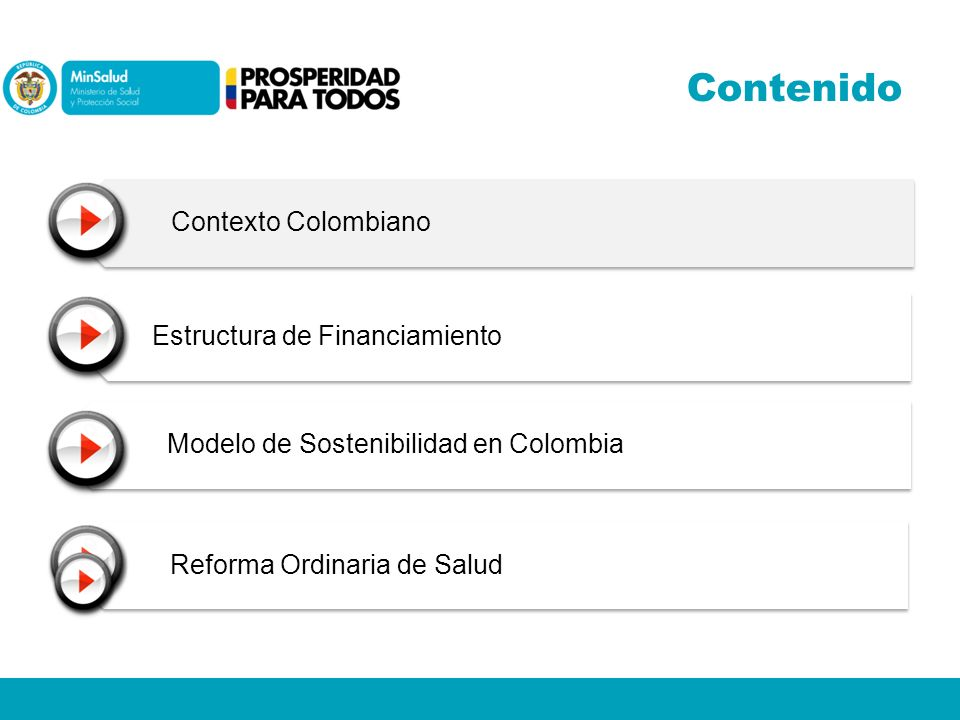 Contenido Contexto Colombiano Estructura de Financiamiento