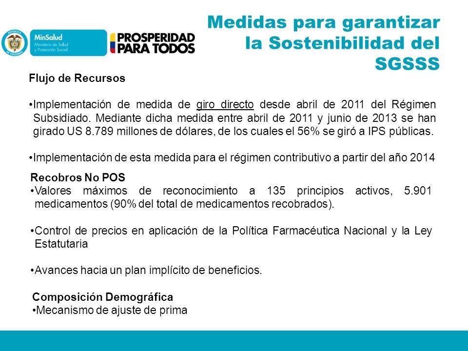 Medidas para garantizar la Sostenibilidad del SGSSS