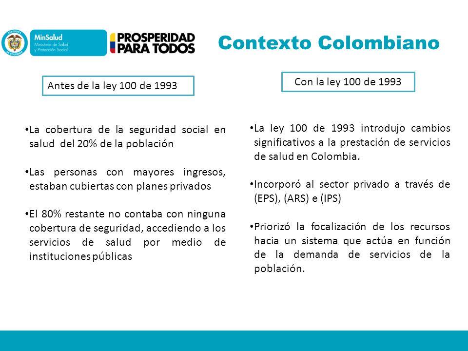 Contexto Colombiano Con la ley 100 de 1993 Antes de la ley 100 de 1993