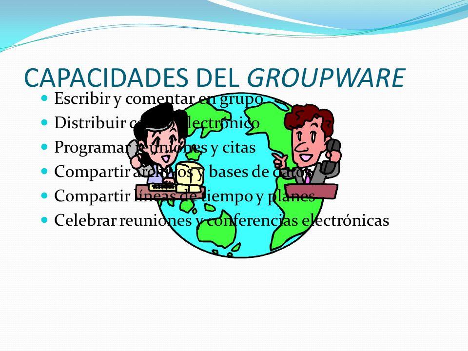 CAPACIDADES DEL GROUPWARE