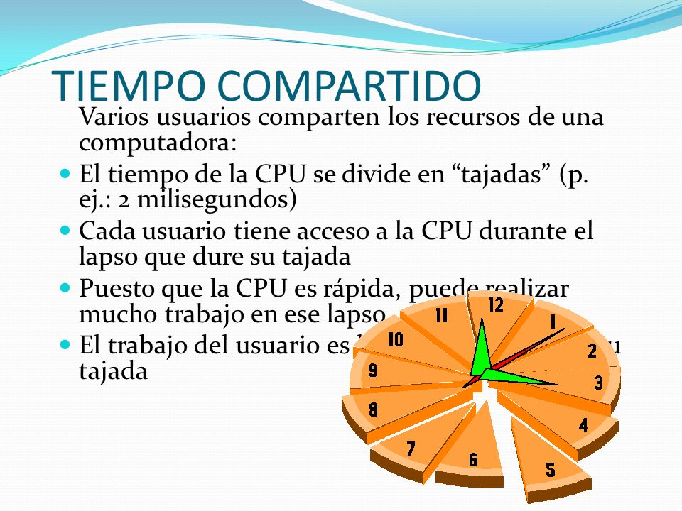 TIEMPO COMPARTIDO Varios usuarios comparten los recursos de una computadora: El tiempo de la CPU se divide en tajadas (p. ej.: 2 milisegundos)