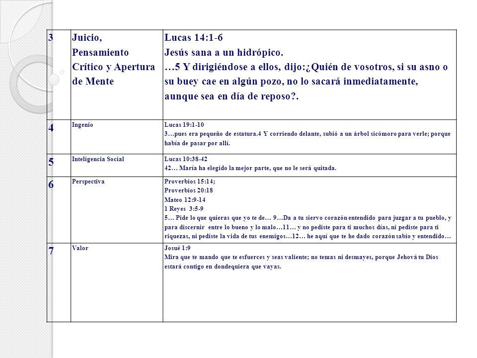 4 5 6 7 3 Juicio, Pensamiento Crítico y Apertura de Mente Lucas 14:1-6