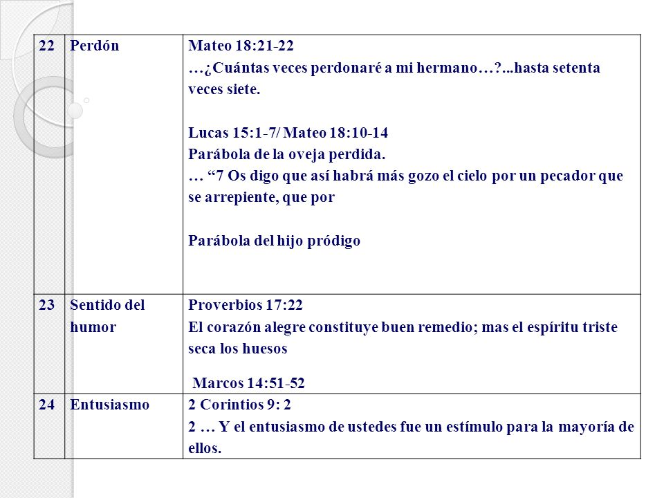 22 Perdón. Mateo 18:21-22. …¿Cuántas veces perdonaré a mi hermano… ...hasta setenta veces siete. Lucas 15:1-7/ Mateo 18:10-14.