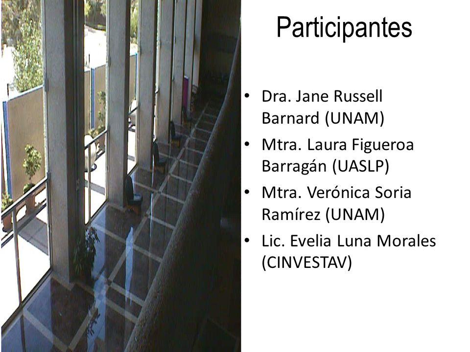Participantes Dra. Jane Russell Barnard (UNAM)