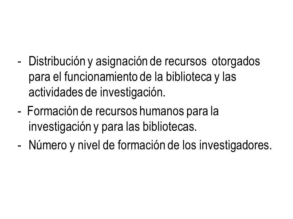 Distribución y asignación de recursos otorgados para el funcionamiento de la biblioteca y las actividades de investigación.