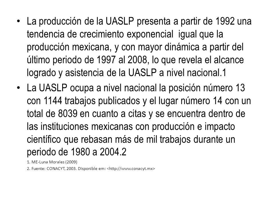 La producción de la UASLP presenta a partir de 1992 una tendencia de crecimiento exponencial igual que la producción mexicana, y con mayor dinámica a partir del último periodo de 1997 al 2008, lo que revela el alcance logrado y asistencia de la UASLP a nivel nacional.1