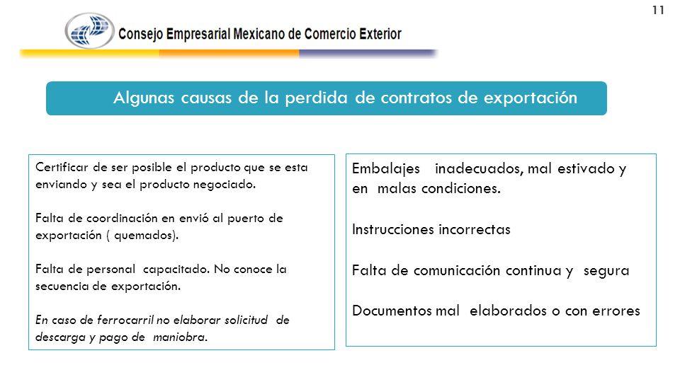 Algunas causas de la perdida de contratos de exportación