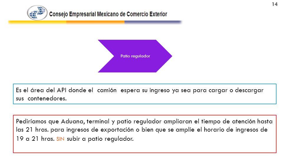 Patio regulador Es el área del API donde el camión espera su ingreso ya sea para cargar o descargar sus contenedores.