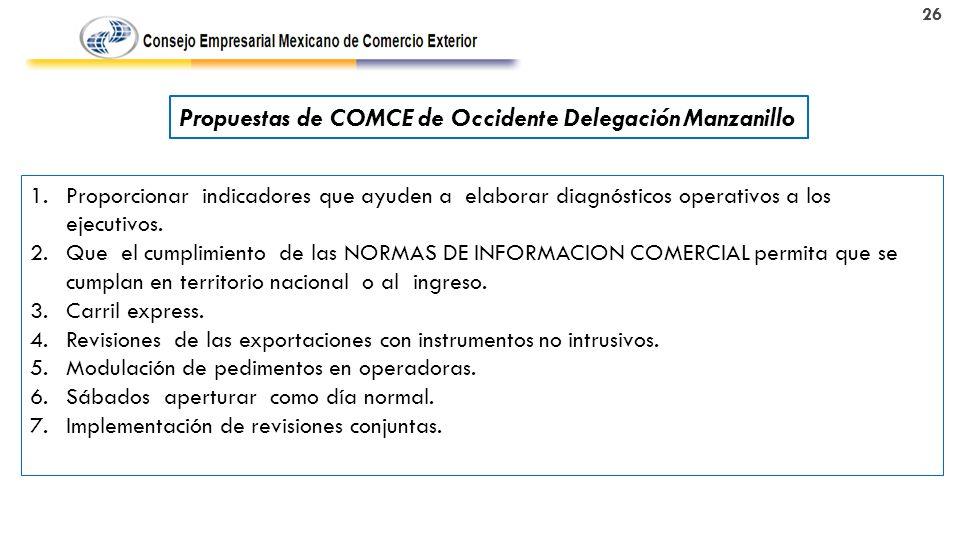 Propuestas de COMCE de Occidente Delegación Manzanillo