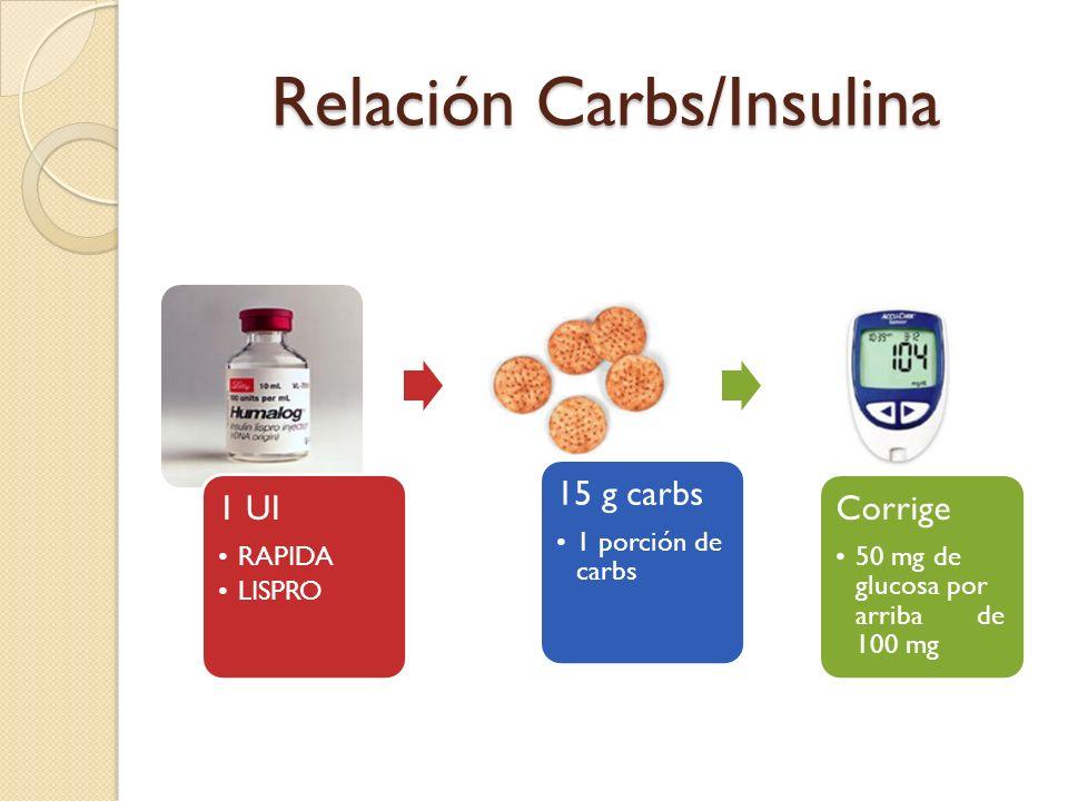 Relación Carbs/Insulina