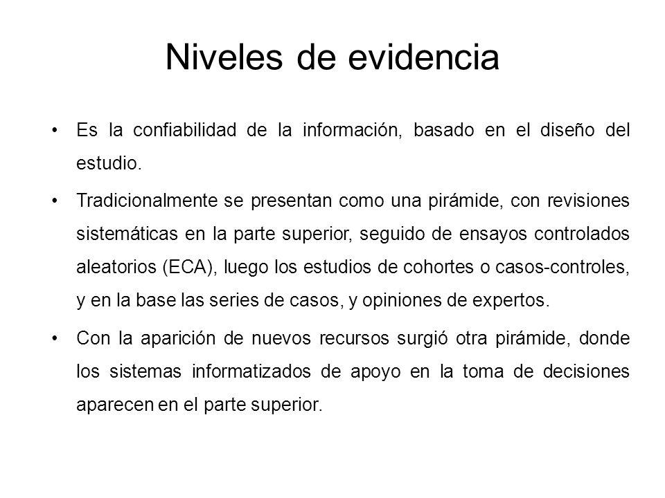Niveles de evidencia Es la confiabilidad de la información, basado en el diseño del estudio.