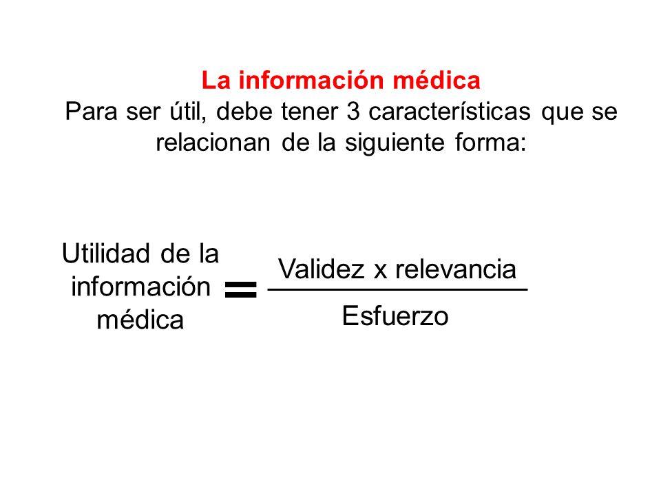 Utilidad de la información médica