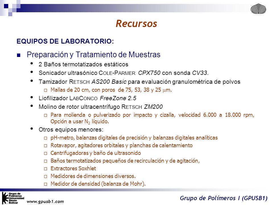 Recursos Preparación y Tratamiento de Muestras EQUIPOS DE LABORATORIO:
