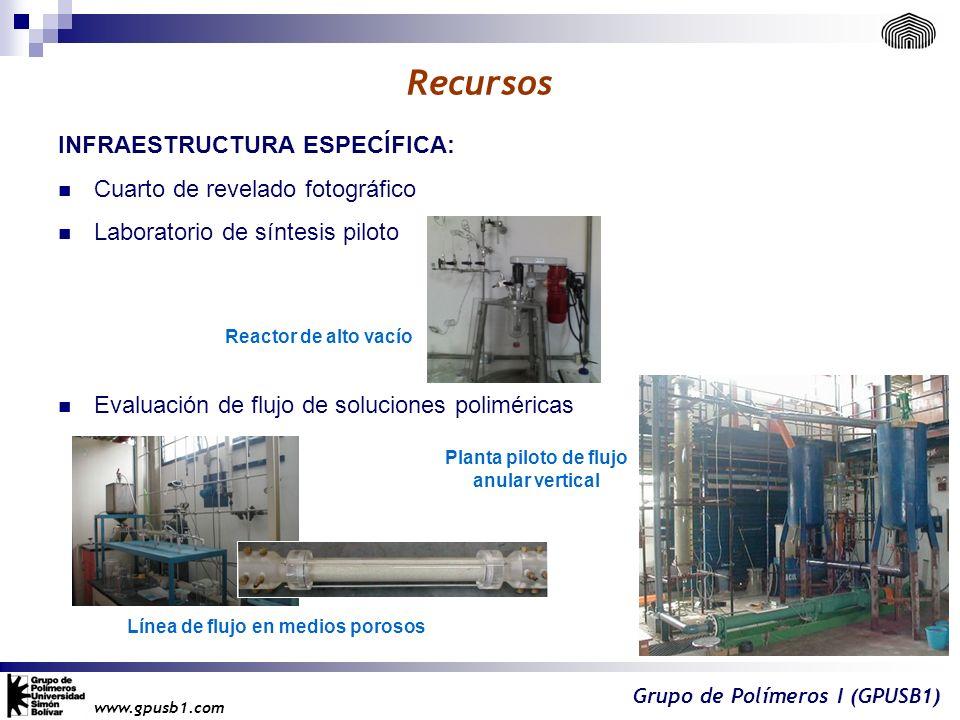 Recursos INFRAESTRUCTURA ESPECÍFICA: Cuarto de revelado fotográfico