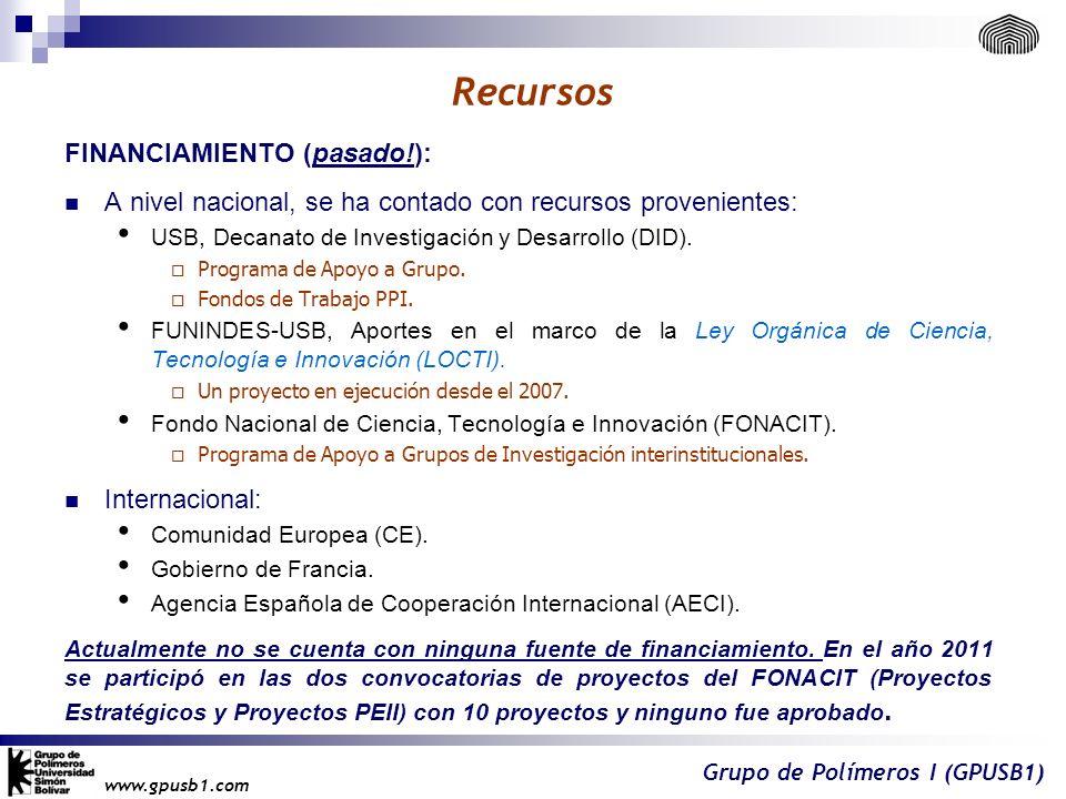 Recursos FINANCIAMIENTO (pasado!):